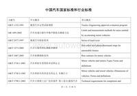 中国汽车国家标准和行业标准