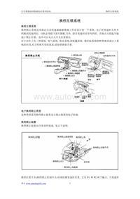 09丰田培训系列之九:换挡互锁系统