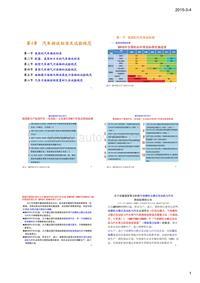 2015-04-汽车排放标准及试验规范