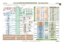中华轿车02 4G22D4型发动机控制系统资料图