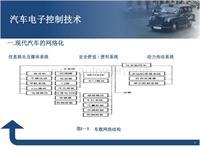 汽车网络分布图
